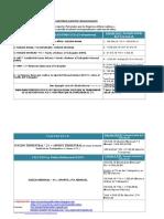 Calculo de Obligaciones Parafiscales 2017