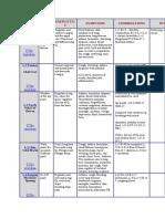 Acupoint Database