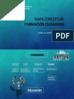 Mapa Conceptual TAREA2