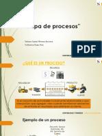6B. Mapa de Procesos (1)