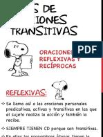 reflexivasyrecprocas-120511170023-phpapp02