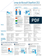 SharePoint 2013 Platform Options.pdf