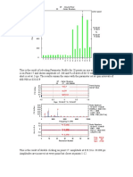 Parameter Profile