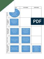 Diagrama de Procesos de IMF Carrocderias