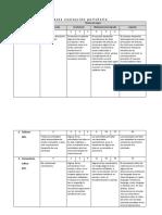 Pauta evaluación portafolio