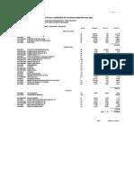 Presupuesto - Desagregado 18-09-17