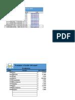 Taller-Formulas-y-Funciones-en-Excel-2.xlsx