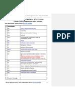 Cdu Tabela Comparativa 25-11-2005
