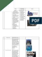 Kriteria Desain IPAL