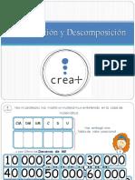 Composición y Descomposición
