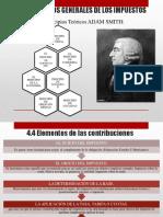 Diapositivas Derecho