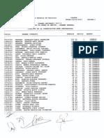 Resultados_Examen_Ordinario_2017-I.pdf