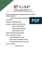 Escuela Profesional de Administración y Negocios Internacionales Thaklia