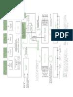 Arquitetura de um IED