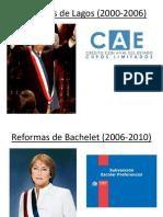 Reformas de Lagos (2000-2006)