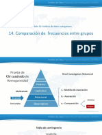 14 Comparacion de Frecuencias Entre Grupos