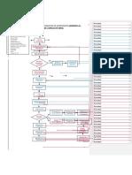 Flujo de Procesos - Techo Propio - Elboracion