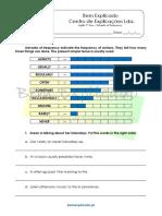 2.7 Ficha de Trabalho - Adverbs Od Frequency (1)