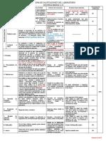 0 2 Evaluacion Del Informe Fis-101