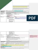 s3 unit planning template c 2017