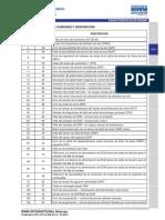 Listado de codigos de falla MWM.pdf