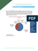 Hurricane Katrina Fact File Spanish 032010