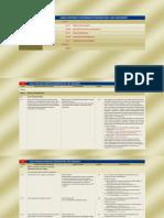 Pldt Asean Corporate Governance Scorecard 2014
