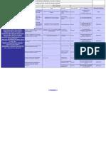 Modelo de Indicadores de Objetivos y Metas