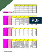 Datos Practica Estadistica