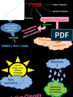 56373412 Relative Clauses Summary PPT 03