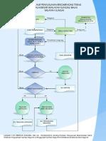 Tahapan Rekomendasi Teknis.pdf