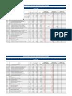 Cronograma Valorizado Contractual Inicio de Obra