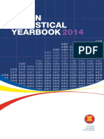 July 2015 - ASEAN Statistical Yearbook 2014.pdf