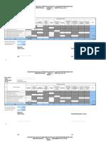 Format Laporan Bos Tahun 2017 & 2018 (Rumus)