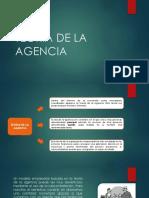 Teoria de La Agencia
