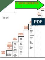 TS 16949 roadmap.ppt