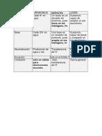 quimica-practica (2).docx