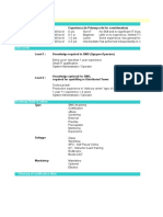 SMO Education Roadmap - Mainframe