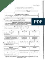 """Diagrama de Conceituação Cognitiva (exemplo tirado do livro """"Terapia-cognitiva-teoria-e-pratica-judith-s-beck"""""""