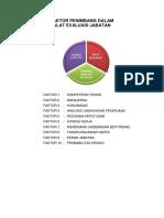 Lampiran 1 faktor penimbang dalam evaluasi jabatan.docx