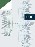 Web Dev Intro 101