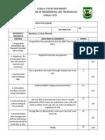 Reaction Paper Criteria Mendoza