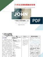約翰福音 六何法,關連圖及心智圖整理 (3)  9-14章