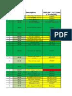 2015 Rev-ect Feb 17 List (3)