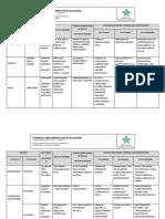 Taller Evaluación 2 Controles de Riesgos y Medidas de Prevención (1)