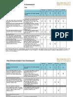 gradetwoalignedcurriculummap final