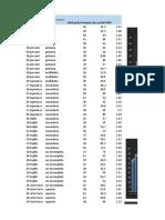 Examen_base de Datos_Medina Haro Rosme