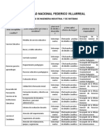 AREAS A AUDITAR - AUDITORIA DE SISTEMAS.docx