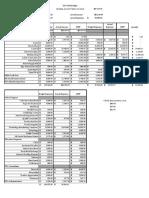 working budget 2017-2018- oct meeting