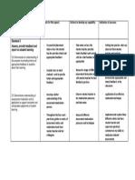 aitsl graduate standard professional learning plan